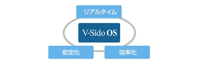 V-Sidoの3つの特徴