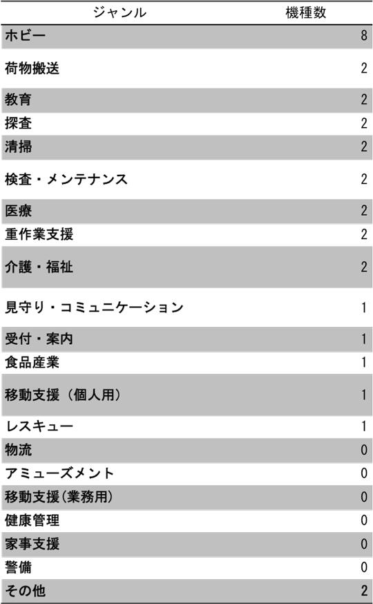 news_20170608_figure_02