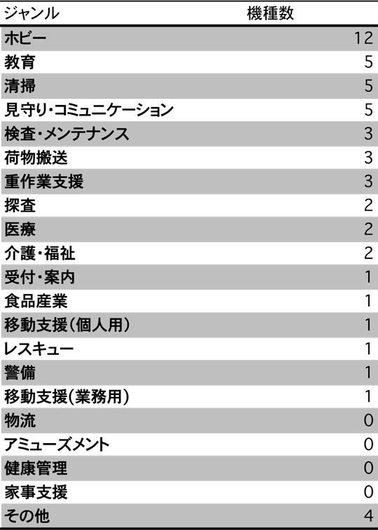news_20170831_graph