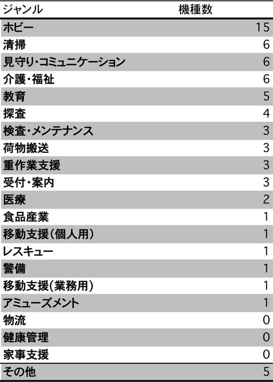 news_20170929_graph