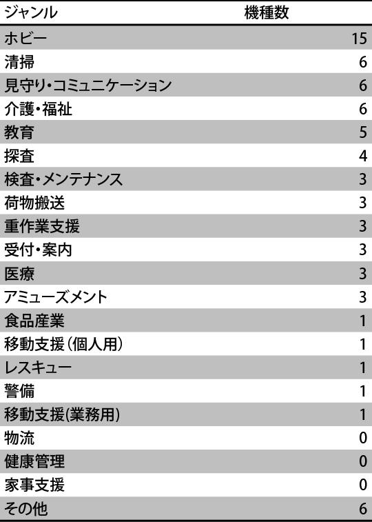 news_20171031_graph