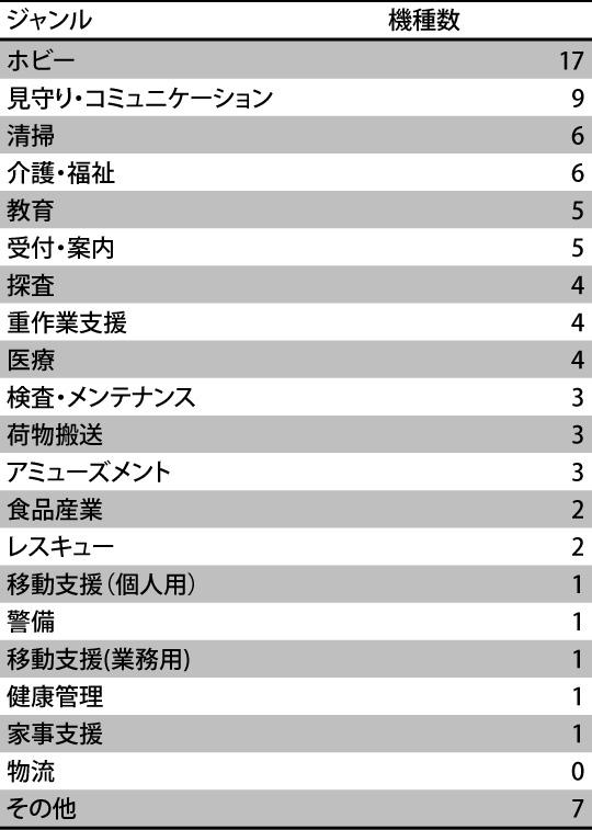 news_20171130_graph