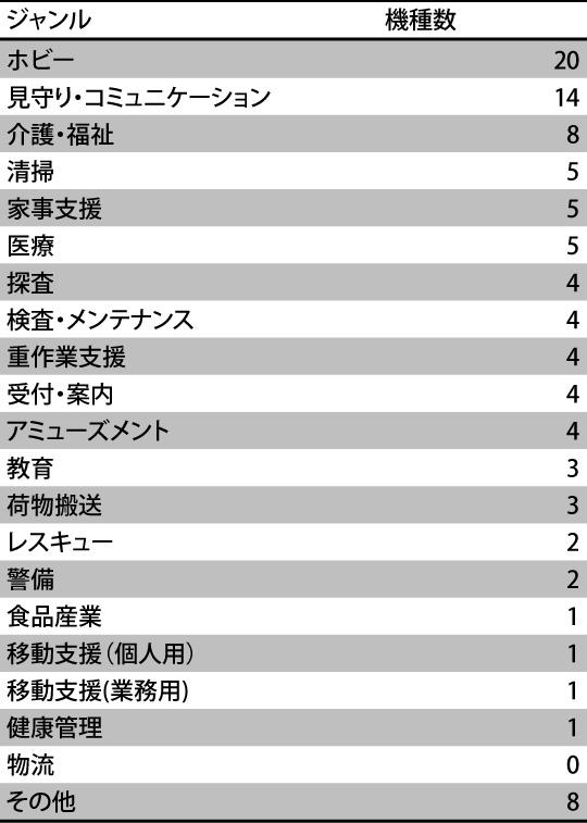 news_20171228_graph