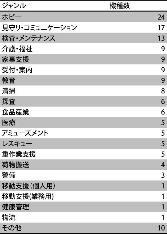 news_20180131_graph